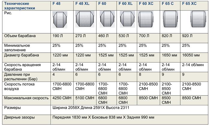 flex-500-3[1]